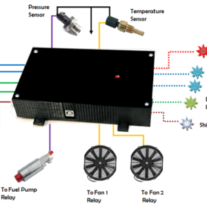 controller_diagram